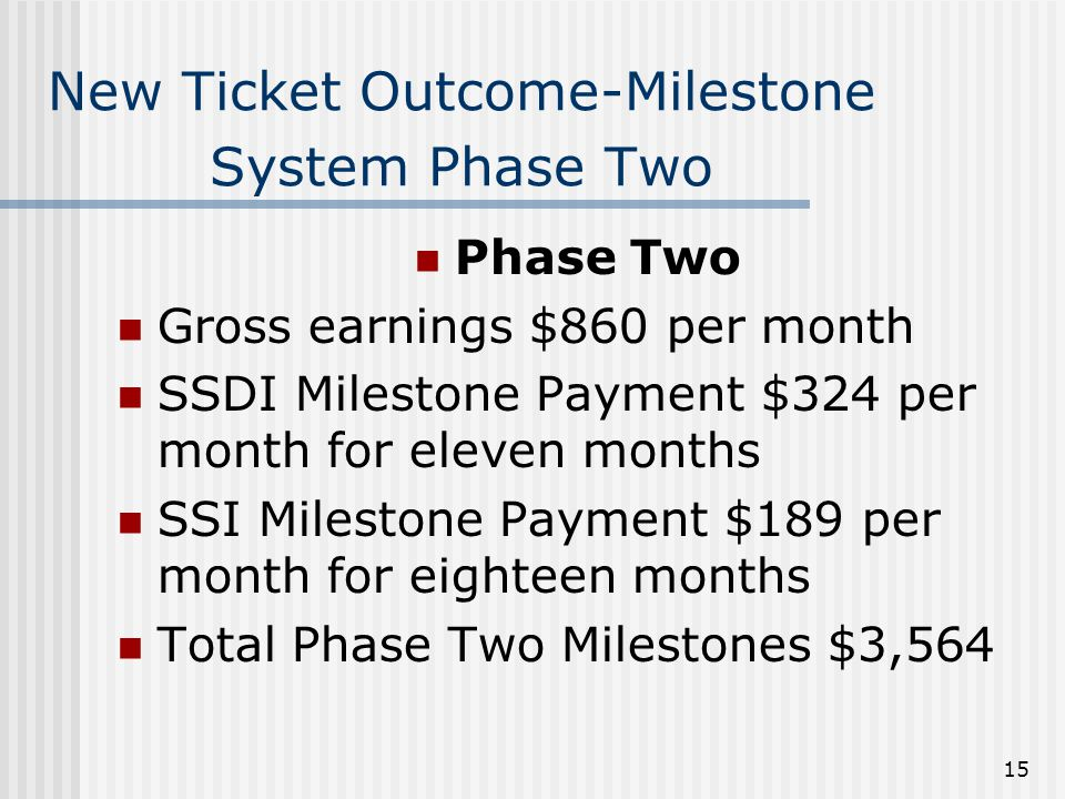 15 New Ticket Outcome-Milestone System Phase Two Phase Two Gross earnings $860 per month SSDI Milestone Payment $324 per month for eleven months SSI Milestone Payment $189 per month for eighteen months Total Phase Two Milestones $3,564