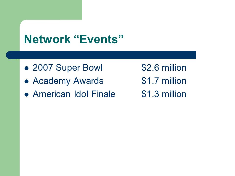 Network Events 2007 Super Bowl$2.6 million Academy Awards$1.7 million American Idol Finale$1.3 million
