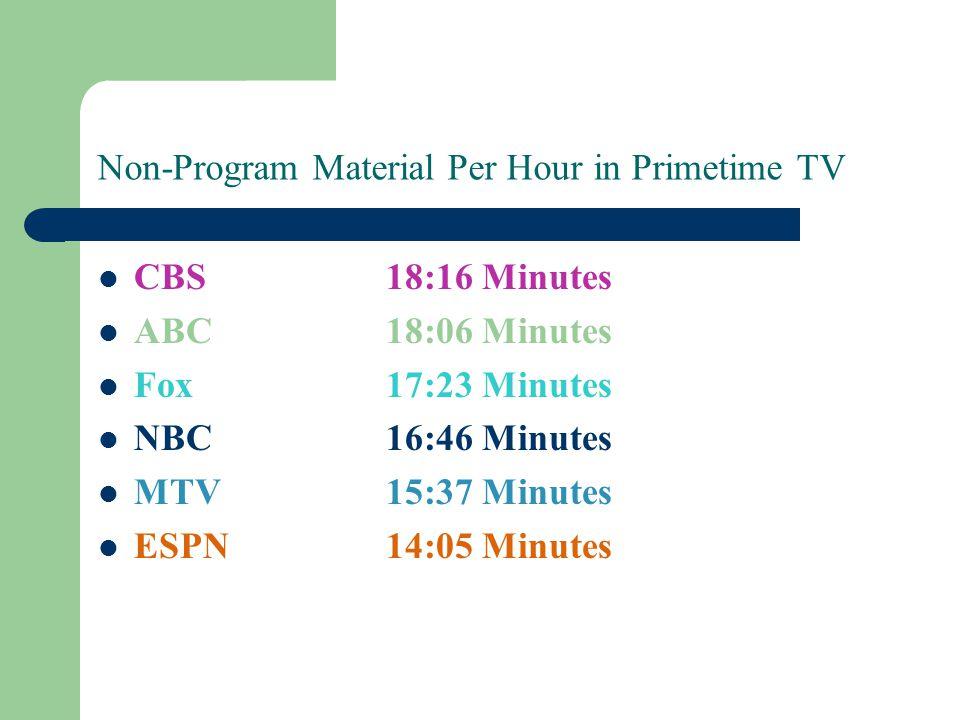 Non-Program Material Per Hour in Primetime TV CBS18:16 Minutes ABC18:06 Minutes Fox17:23 Minutes NBC16:46 Minutes MTV15:37 Minutes ESPN14:05 Minutes
