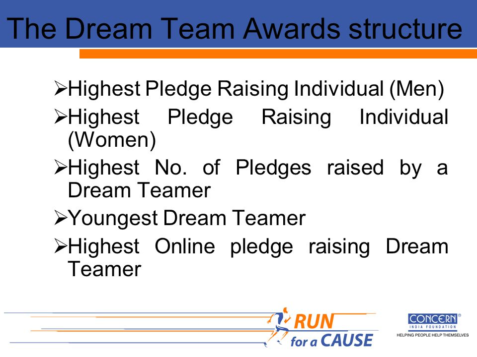 The Dream Team Awards structure  Highest Pledge Raising Individual (Men)  Highest Pledge Raising Individual (Women)  Highest No.