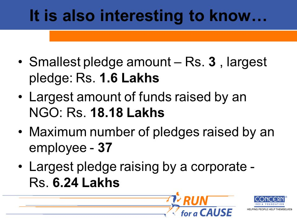 Smallest pledge amount – Rs.3, largest pledge: Rs.