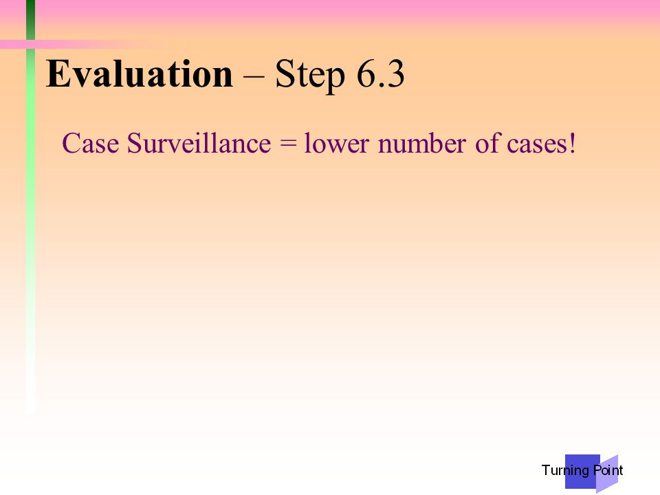 Evaluation – Step 6.3 Case Surveillance = lower number of cases!