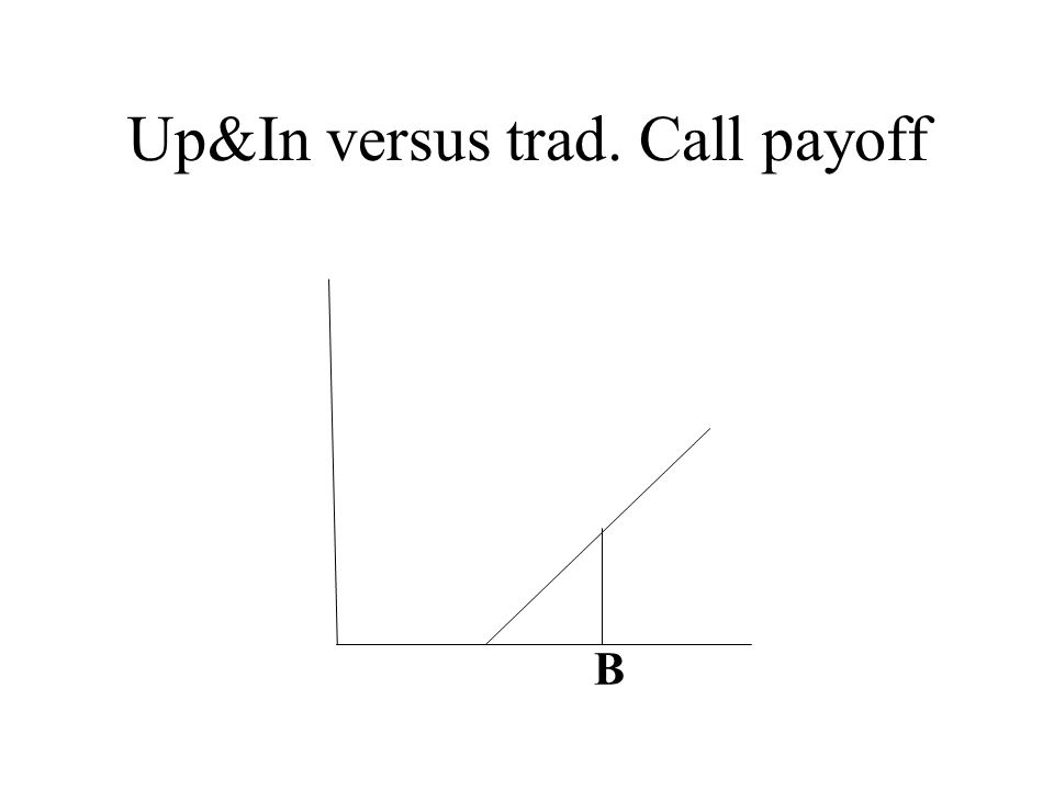 Up&In versus trad. Call payoff B