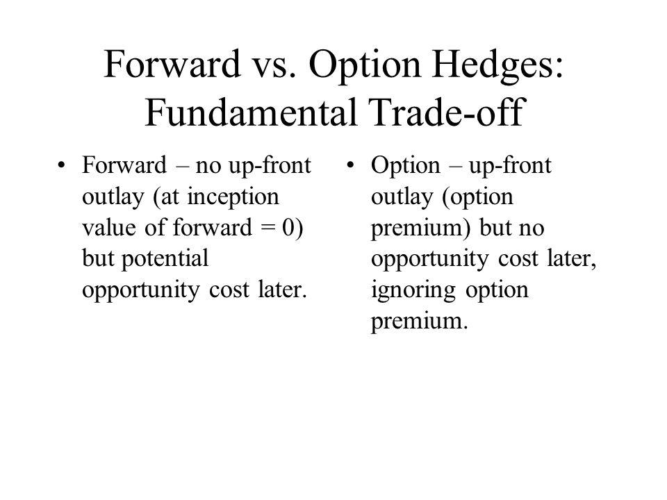 Forward vs.