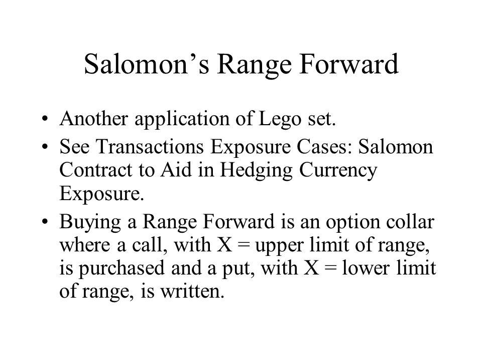Salomon's Range Forward Another application of Lego set.