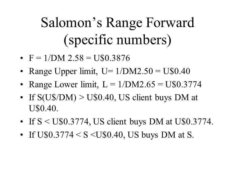 Salomon's Range Forward (specific numbers) F = 1/DM 2.58 = U$0.3876 Range Upper limit, U= 1/DM2.50 = U$0.40 Range Lower limit, L = 1/DM2.65 = U$0.3774 If S(U$/DM) > U$0.40, US client buys DM at U$0.40.