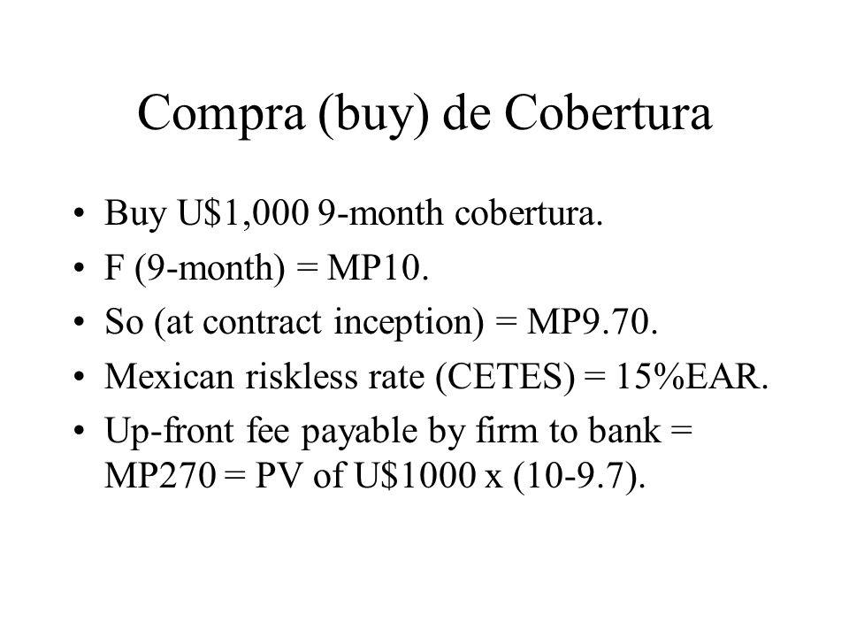 Compra (buy) de Cobertura Buy U$1,000 9-month cobertura.