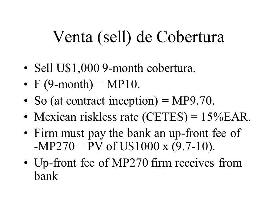Venta (sell) de Cobertura Sell U$1,000 9-month cobertura.