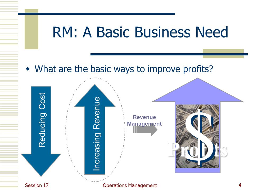 Session 17 Operations Management4 RM: A Basic Business Need  What are the basic ways to improve profits.
