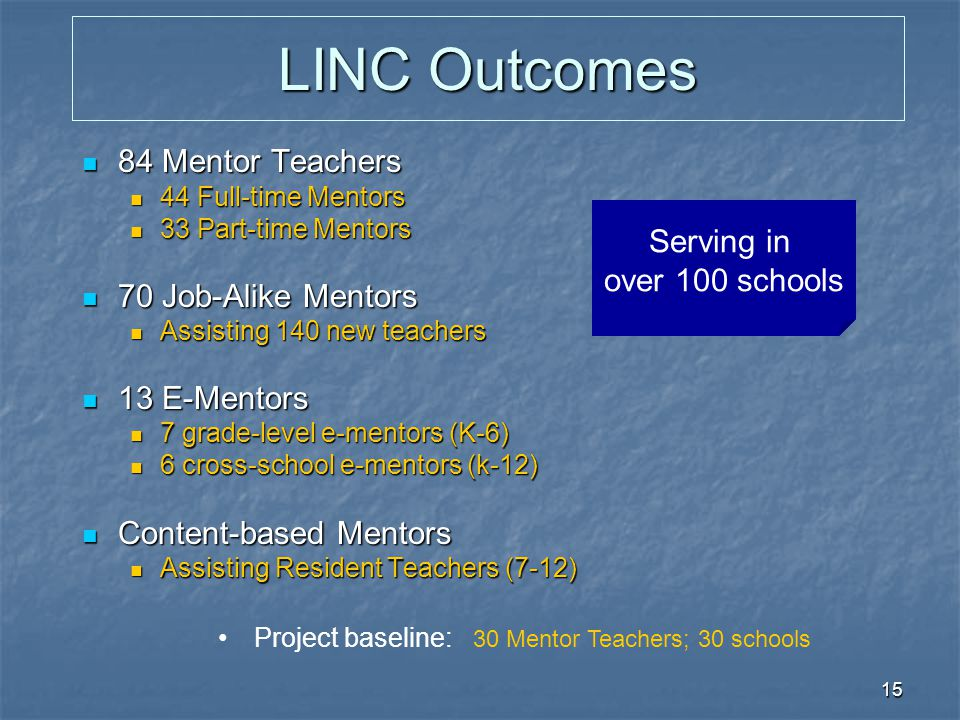 15 LINC Outcomes 84 Mentor Teachers 84 Mentor Teachers 44 Full-time Mentors 44 Full-time Mentors 33 Part-time Mentors 33 Part-time Mentors 70 Job-Alik