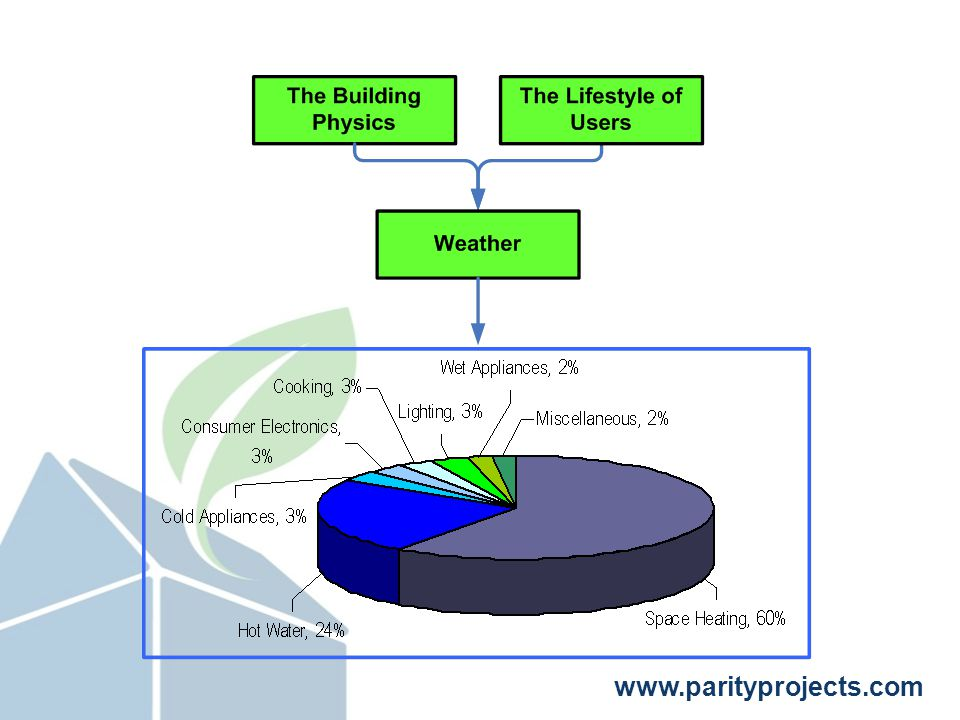 www.parityprojects.com