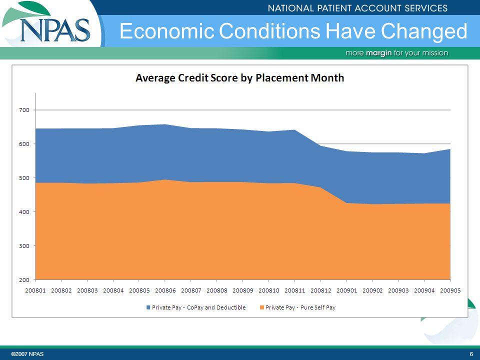 ©2007 NPAS26 Results: Credit Scoring Segmentation Copay and Deductible -Low Score <$1,000 % Change Net back %+0.47% Average Attempts-91.64% Average Contacts-65.96% Average Letters-30.52% Age at NPAS-34.38% Self Pay -Low Score <$1,000 % Change Net back %1150.0% Average Attempts-88.66% Average Contacts-65.96% Average Letters-4.02% Age at NPAS-17.10%