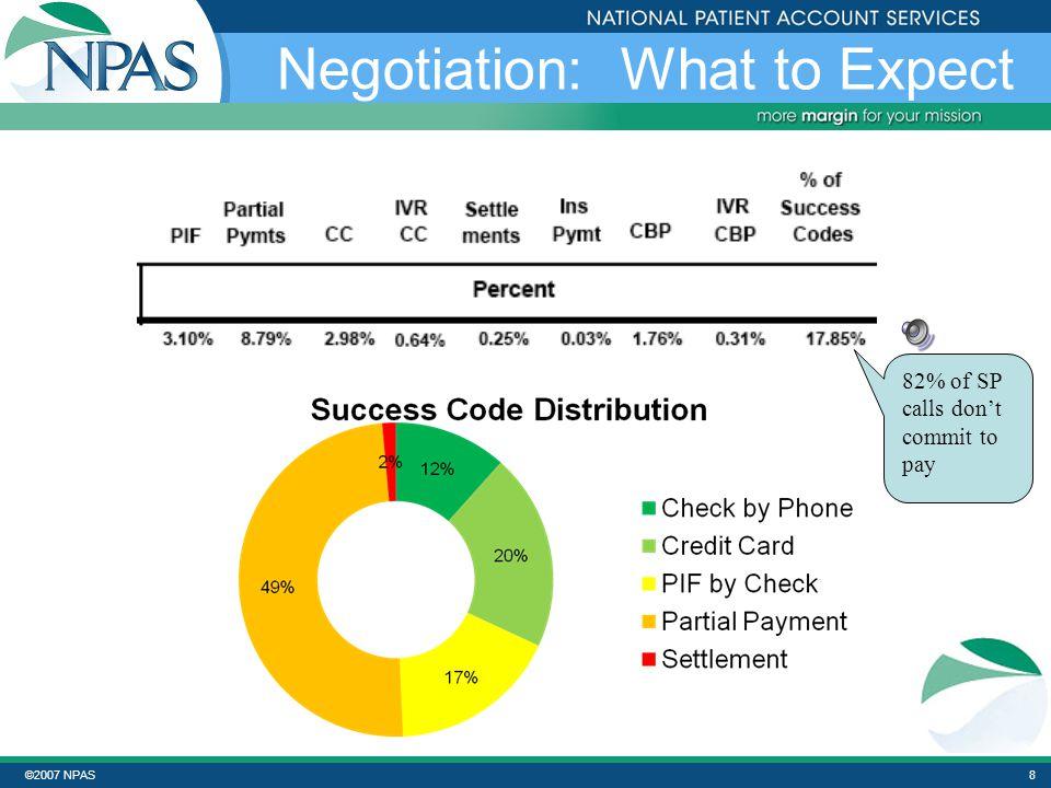 ©2007 NPAS28 Key Performance Indicators Evaluate – Adjust – Confirm - Predict