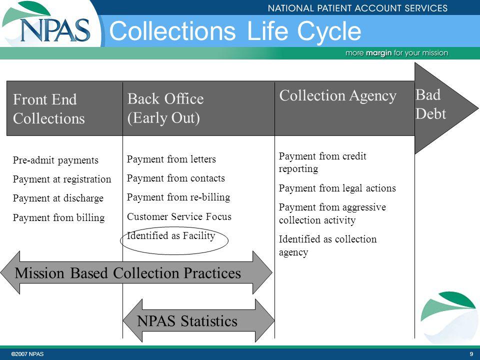 ©2007 NPAS29 Key Performance Indicators