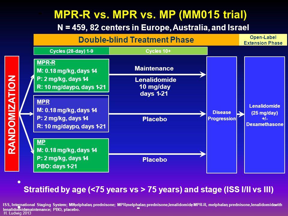 H. Ludwig 2013 MPR-R vs. MPR vs. MP (MM015 trial)