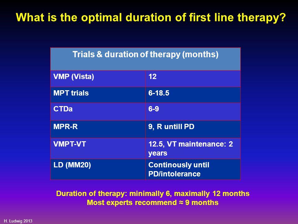 H. Ludwig 2013 Trials & duration of therapy (months) VMP (Vista)12 MPT trials6-18.5 CTDa6-9 MPR-R9, R untill PD VMPT-VT12.5, VT maintenance: 2 years L
