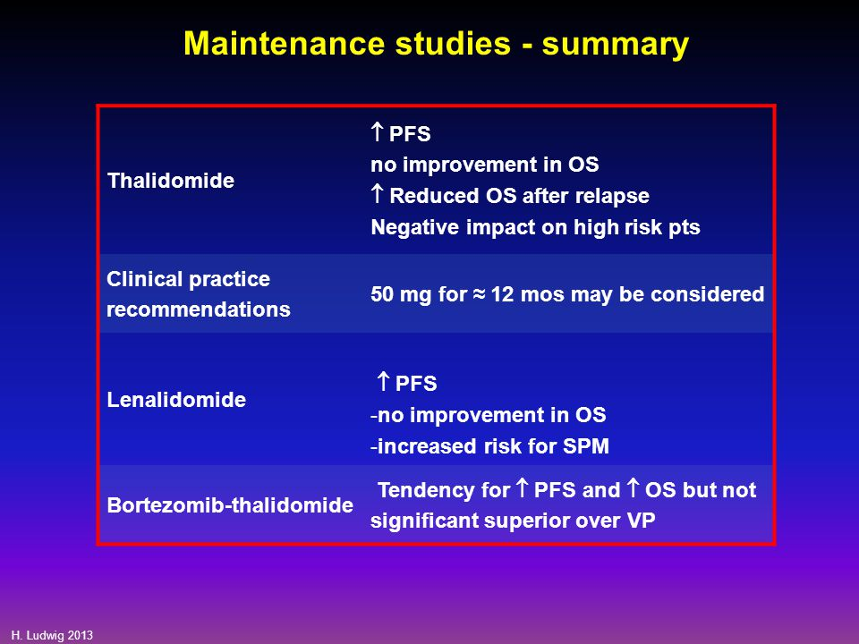 H. Ludwig 2013 Thalidomide  PFS no improvement in OS  Reduced OS after relapse Negative impact on high risk pts Clinical practice recommendations 50