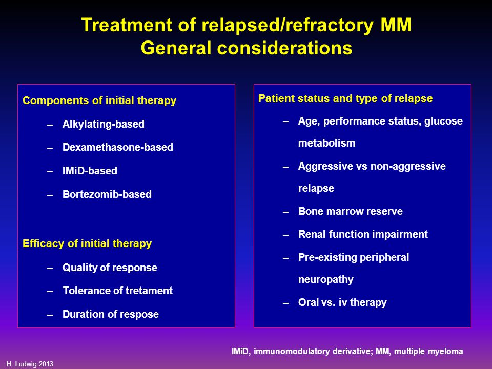 H. Ludwig 2013 Treatment of relapsed/refractory MM General considerations Components of initial therapy –Alkylating-based –Dexamethasone-based –IMiD-b