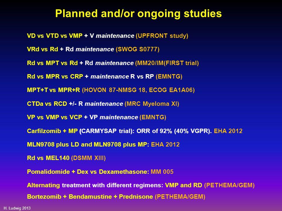 H. Ludwig 2013 Planned and/or ongoing studies VD vs VTD vs VMP + V maintenance (UPFRONT study) VRd vs Rd + Rd maintenance (SWOG S0777) Rd vs MPT vs Rd