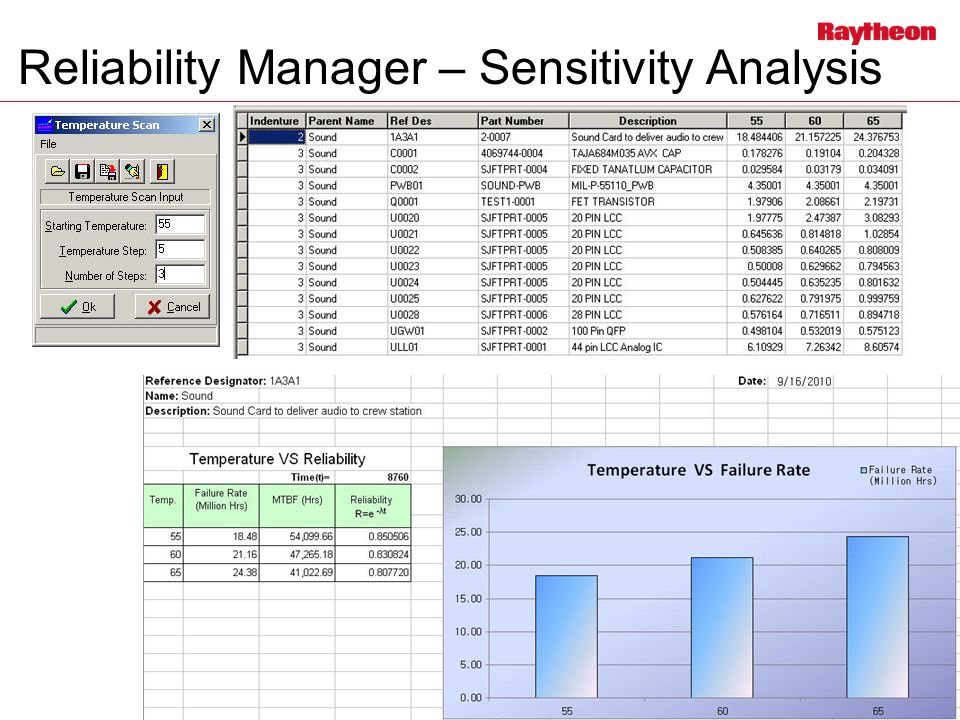 5/4/2015 Reliability Manager – Sensitivity Analysis