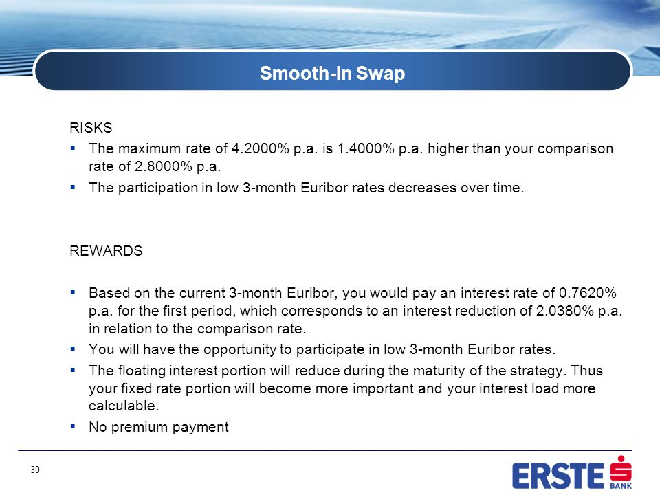 30 Smooth-In Swap RISKS  The maximum rate of 4.2000% p.a.