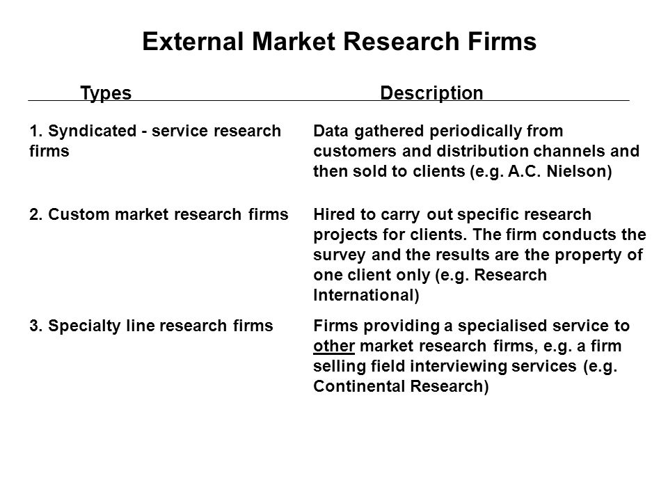 External Market Research Firms TypesDescription 1.