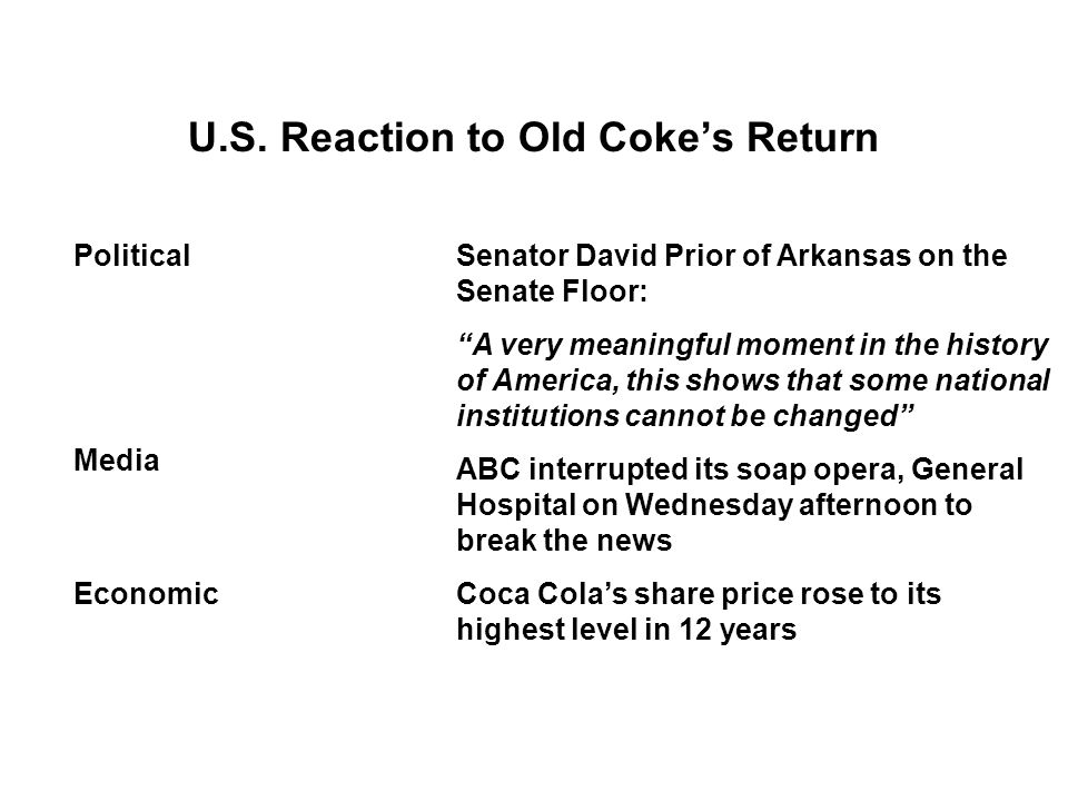 """U.S. Reaction to Old Coke's Return Senator David Prior of Arkansas on the Senate Floor: """"A very meaningful moment in the history of America, this show"""