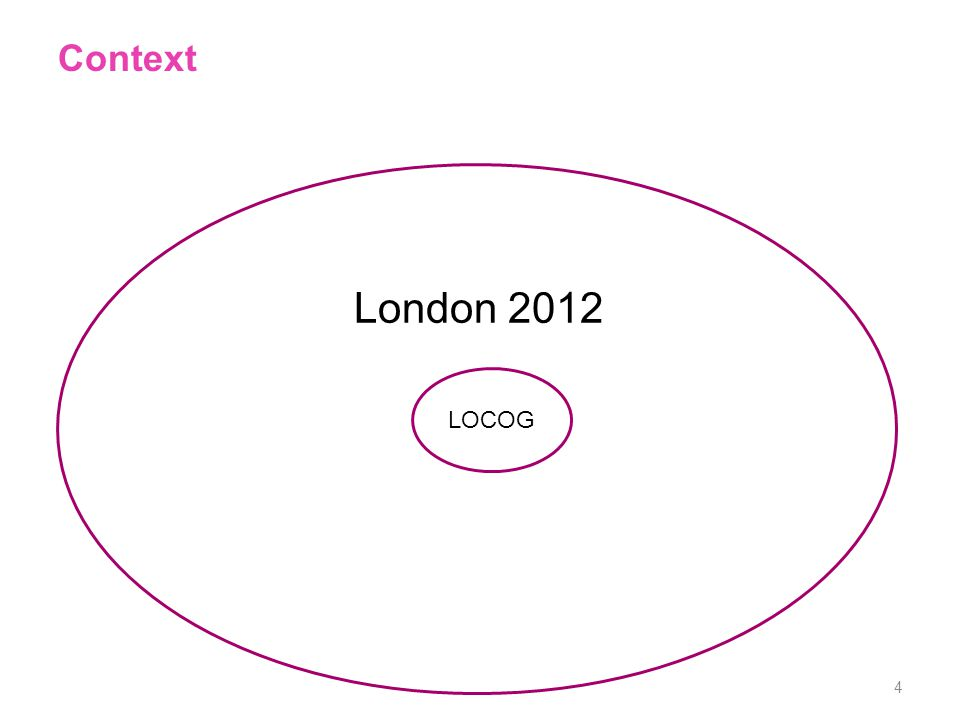 Context Lon LOCOG London 2012 4