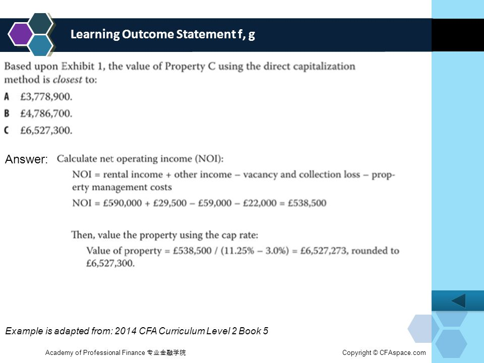 Learning Outcome Statement f, g Academy of Professional Finance 专业金融学院 Copyright © CFAspace.com Answer: Example is adapted from: 2014 CFA Curriculum Level 2 Book 5