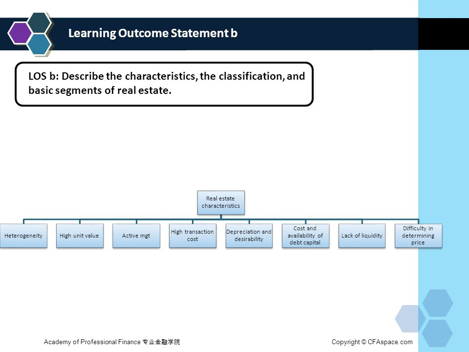 Learning Outcome Statement b LOS b: Describe the characteristics, the classification, and basic segments of real estate.