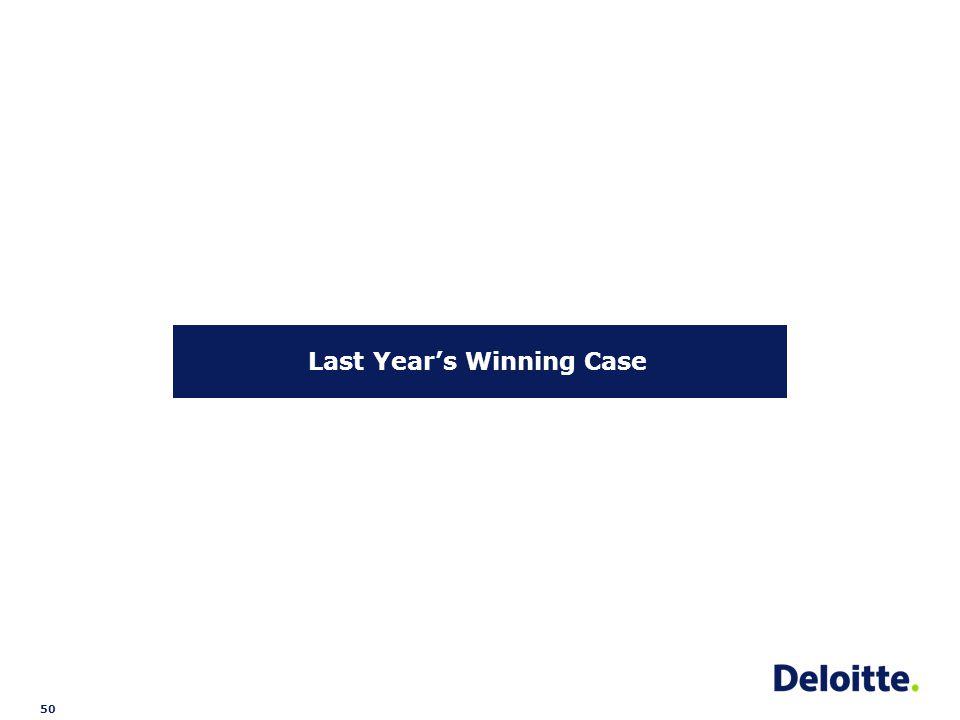 50 Last Year's Winning Case