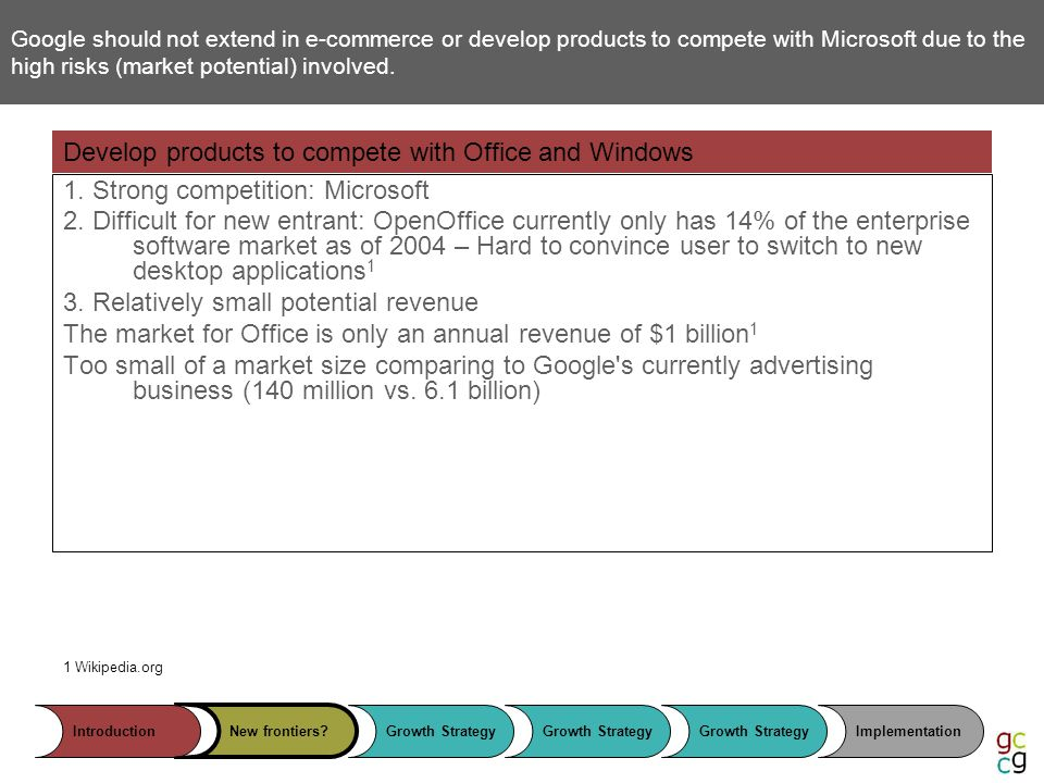 IntroductionNew frontiers?Growth Strategy Implementation Google should not extend in e-commerce or develop products to compete with Microsoft due to the high risks (market potential) involved.