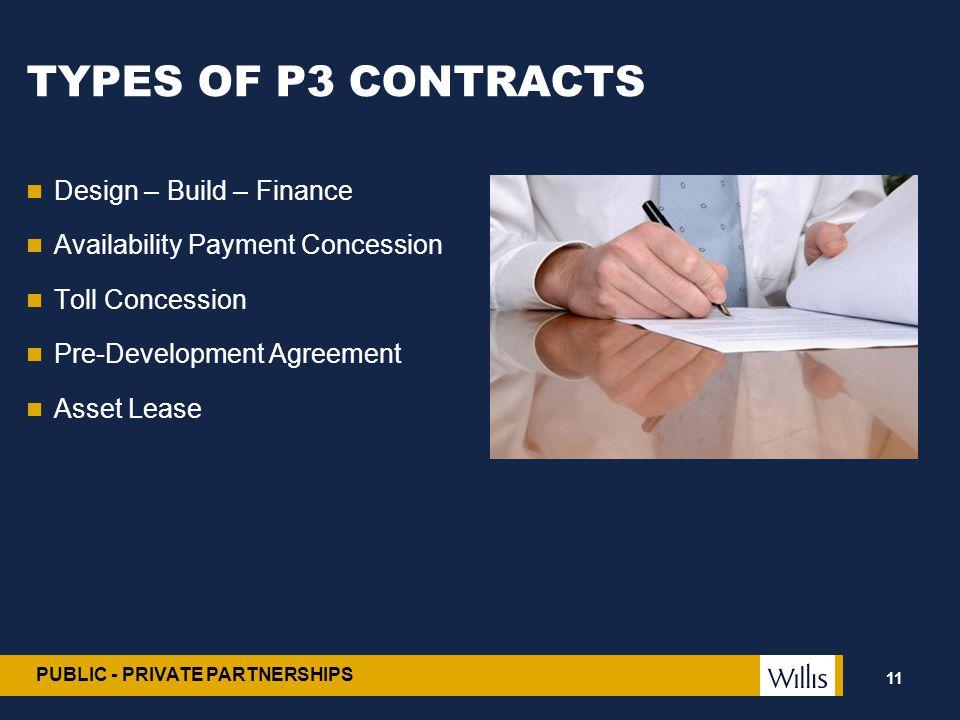 PUBLIC - PRIVATE PARTNERSHIPS TYPES OF P3 CONTRACTS Design – Build – Finance Availability Payment Concession Toll Concession Pre-Development Agreement