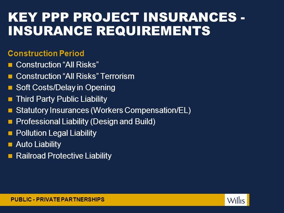 "PUBLIC - PRIVATE PARTNERSHIPS KEY PPP PROJECT INSURANCES - INSURANCE REQUIREMENTS Construction Period Construction ""All Risks"" Construction ""All Risks"