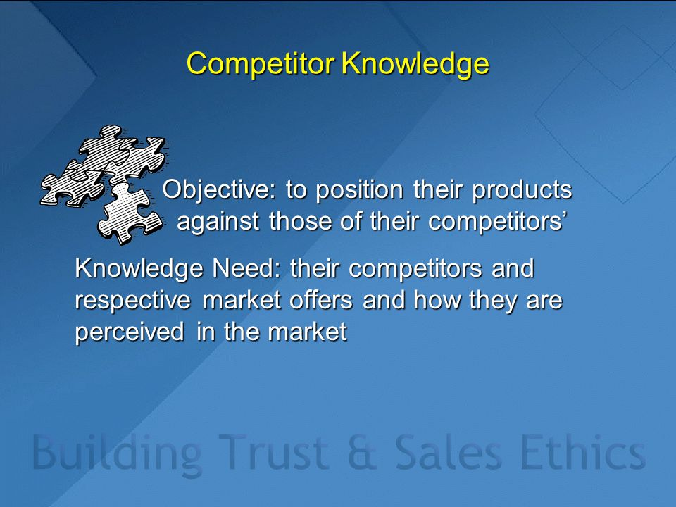 Competitor Knowledge Objective: to position their products against those of their competitors' Objective: to position their products against those of