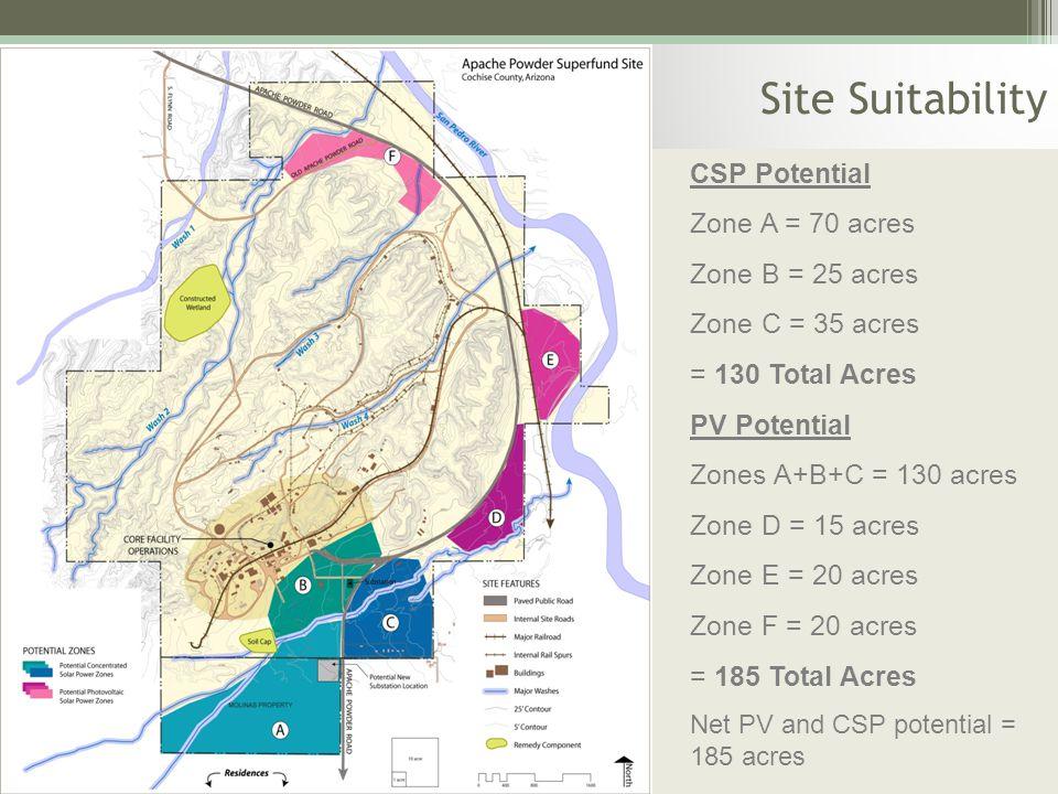 Site Suitability CSP Potential Zone A = 70 acres Zone B = 25 acres Zone C = 35 acres = 130 Total Acres PV Potential Zones A+B+C = 130 acres Zone D = 15 acres Zone E = 20 acres Zone F = 20 acres = 185 Total Acres Net PV and CSP potential = 185 acres