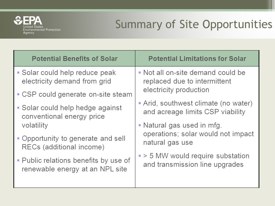 Summary of Site Opportunities Potential Benefits of SolarPotential Limitations for Solar  Solar could help reduce peak electricity demand from grid  CSP could generate on-site steam  Solar could help hedge against conventional energy price volatility  Opportunity to generate and sell RECs (additional income)  Public relations benefits by use of renewable energy at an NPL site  Not all on-site demand could be replaced due to intermittent electricity production  Arid, southwest climate (no water) and acreage limits CSP viability  Natural gas used in mfg.