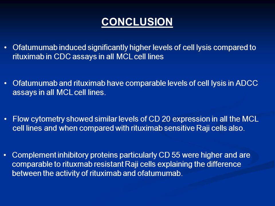 CONCLUSION Ofatumumab and rituximab have comparable levels of cell lysis in ADCC assays in all MCL cell lines. Ofatumumab induced significantly higher