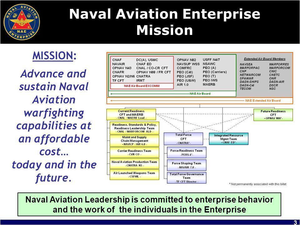 Enterprise Framework 4 Providers and more...
