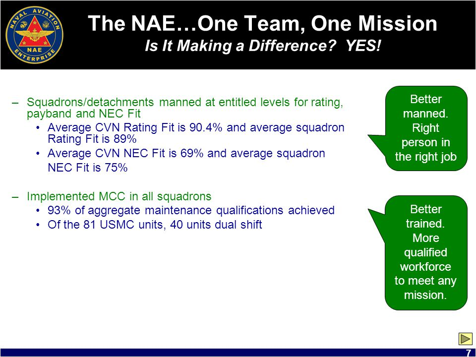 Major Command: –Lead command(s) –Warfighting / Fleet focus –Materially participate in NAE activity drumbeat –Resource allocation / CPI –Process discipline (metrics) –Barrier identification / removal –Advocate for the NAE Flag / General: –Lead Naval Aviation / NAE –Develop NAE strategy –Represent NAE equities in organizational meetings –Participate in NAE strategic communications efforts –Elevate barriers / issues The NAE…One Team, One Mission Basic Levels of Enterprise Engagement A Marine / Sailor –Deckplate leadership –AIRSpeed practitioner (as function of rate/MOS and job) –Barrier/best practices identification Dept Head and Junior Officer: –Lead Marines and Sailors –Tactician / Manager – Fly the Profile O-5 Command: –Lead command –Warfighters / warfighter support –Share key messages and themes at squadron-level –Responsible stewards of allocated resources –Barrier identification / removal Everyone engages the NAE…in varying degrees...but everyone benefits.