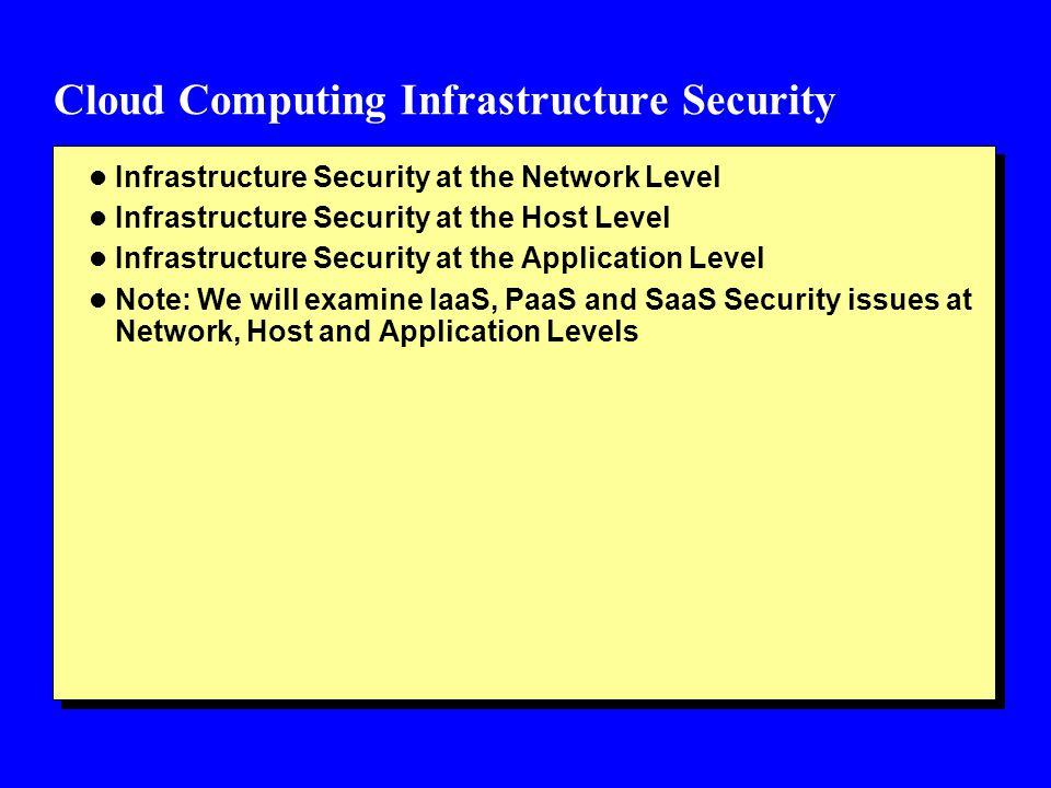 Cloud Computing Infrastructure Security l Infrastructure Security at the Network Level l Infrastructure Security at the Host Level l Infrastructure Se