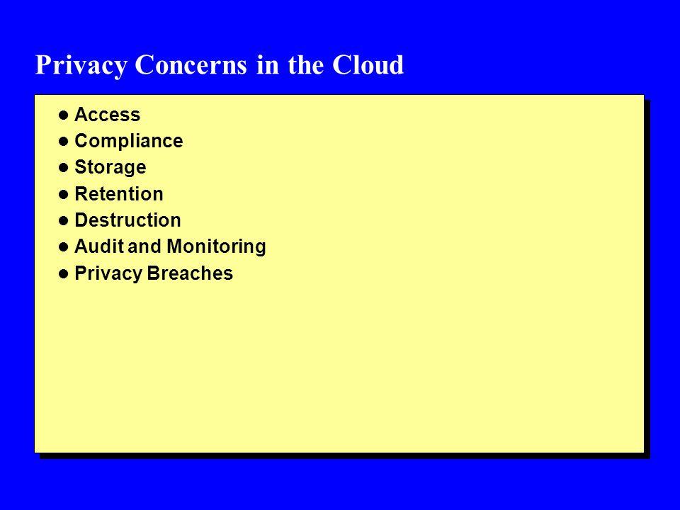 Privacy Concerns in the Cloud l Access l Compliance l Storage l Retention l Destruction l Audit and Monitoring l Privacy Breaches