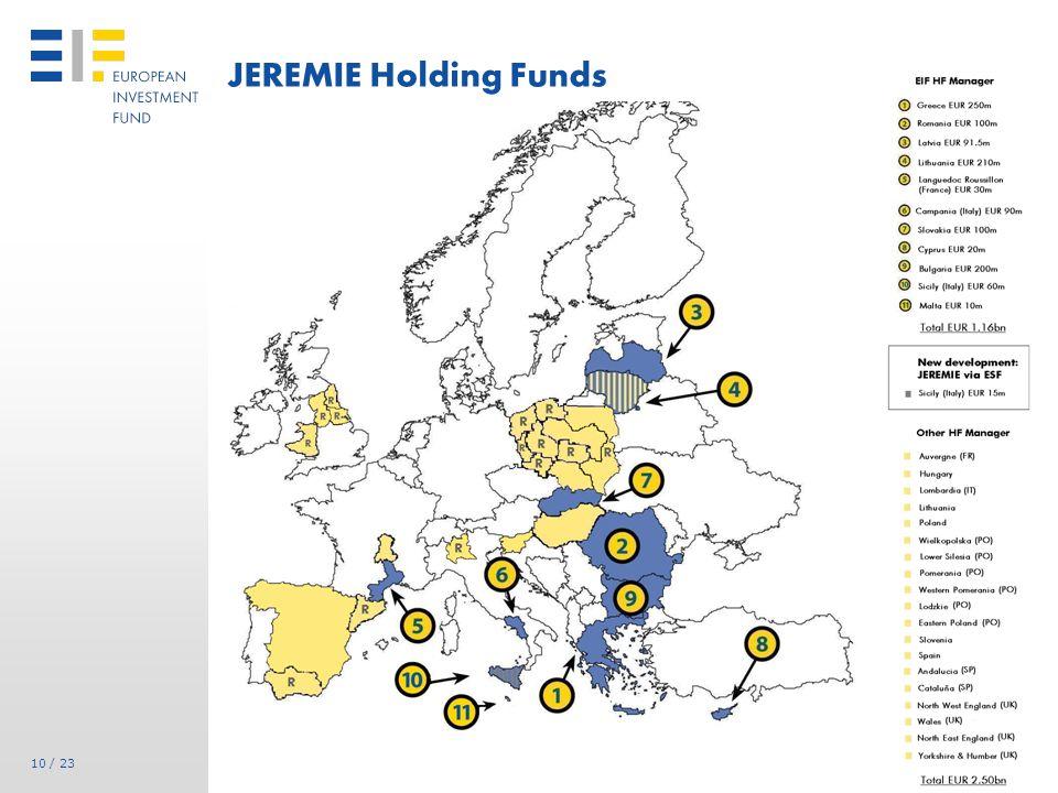 10 / 23 JEREMIE Holding Funds
