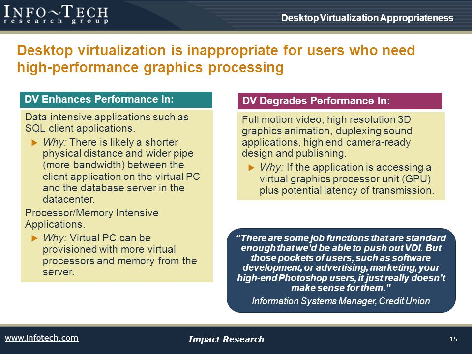 www.infotech.com Impact Research 15 Desktop virtualization is inappropriate for users who need high-performance graphics processing Desktop Virtualization Appropriateness DV Enhances Performance In: Data intensive applications such as SQL client applications.