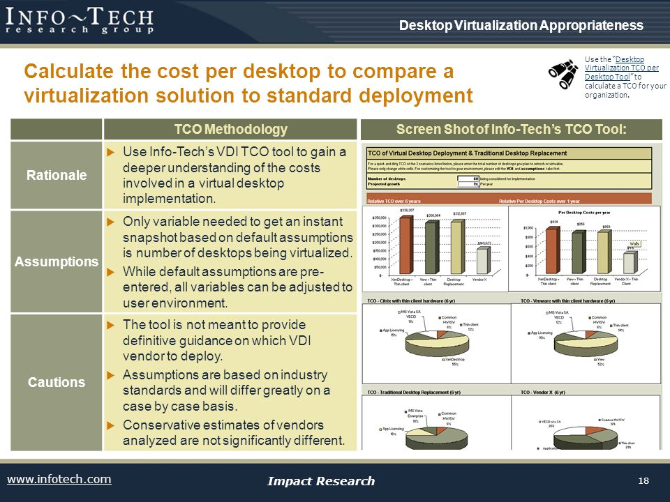 www.infotech.com Impact Research 18 Calculate the cost per desktop to compare a virtualization solution to standard deployment Use the Desktop Virtualization TCO per Desktop Tool to calculate a TCO for your organization.Desktop Virtualization TCO per Desktop Tool TCO Methodology Rationale  Use Info-Tech's VDI TCO tool to gain a deeper understanding of the costs involved in a virtual desktop implementation.