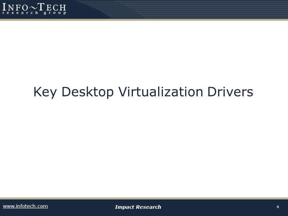 www.infotech.com Impact Research 4 Key Desktop Virtualization Drivers