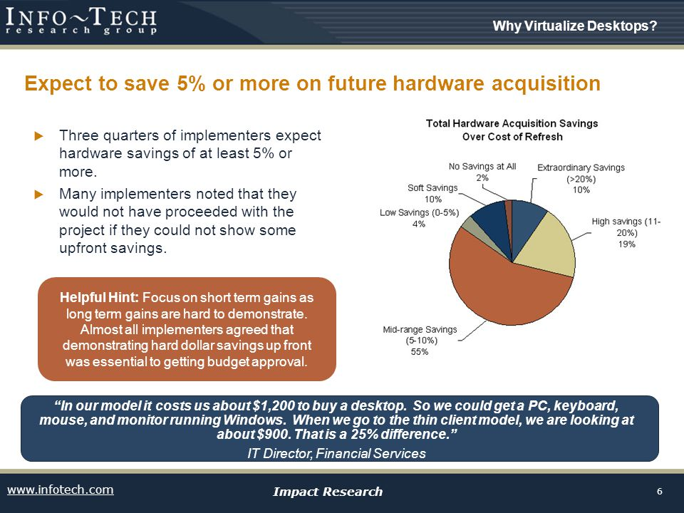 www.infotech.com Impact Research 6 Expect to save 5% or more on future hardware acquisition  Three quarters of implementers expect hardware savings of at least 5% or more.