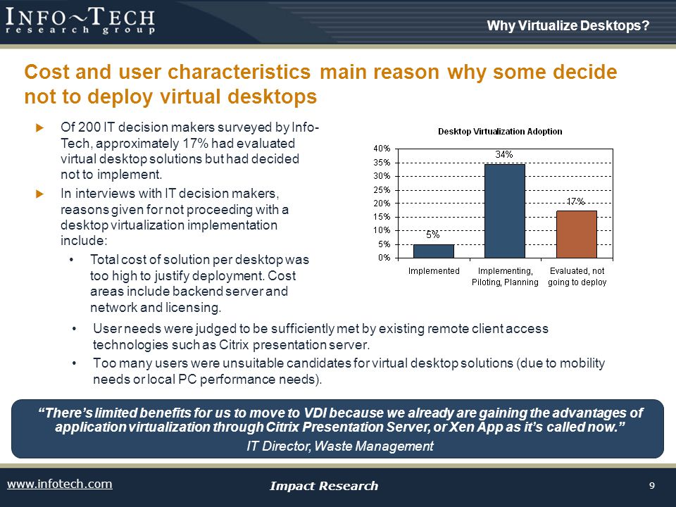 www.infotech.com Impact Research 9 Cost and user characteristics main reason why some decide not to deploy virtual desktops User needs were judged to be sufficiently met by existing remote client access technologies such as Citrix presentation server.