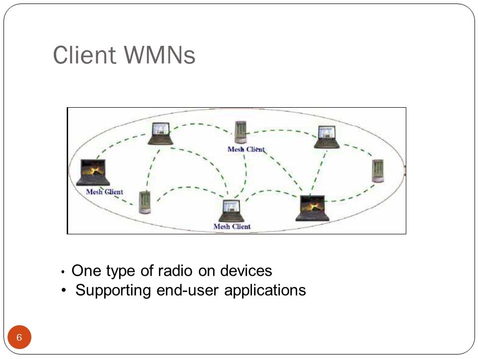 Client WMNs 6 One type of radio on devices Supporting end-user applications