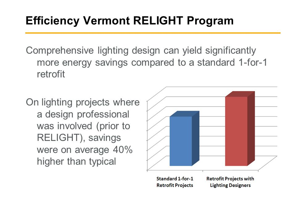 Efficiency Vermont RELIGHT Program Comprehensive lighting design can yield significantly more energy savings compared to a standard 1-for-1 retrofit On lighting projects where a design professional was involved (prior to RELIGHT), savings were on average 40% higher than typical